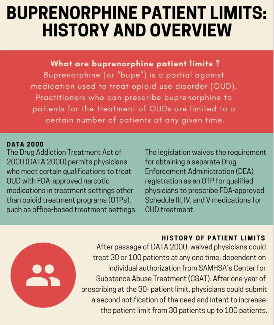 patient-limits