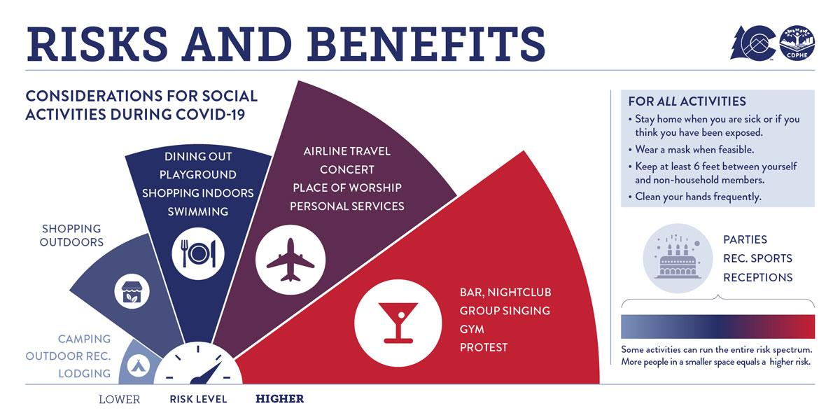 Risk-and-Benefit-graphic